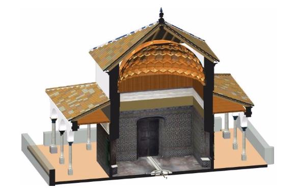 Management of built heritage via HBIM Project